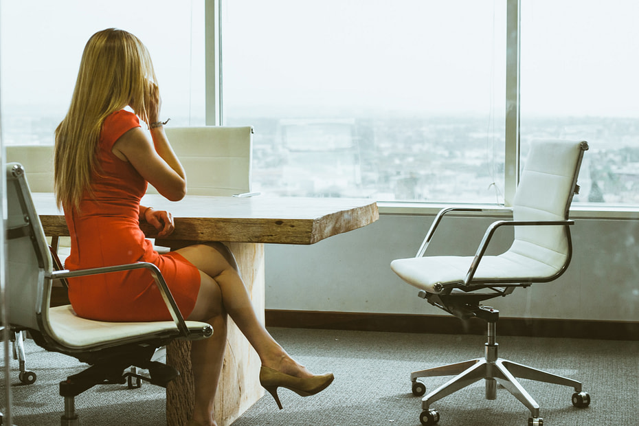 starting a business action plan qualities of successful entrepreneurs